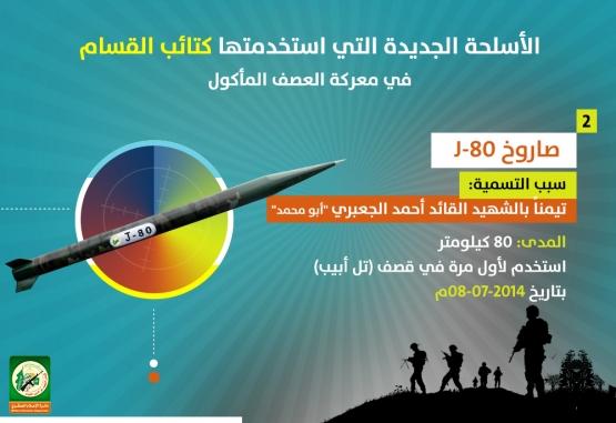 صاروخ r160