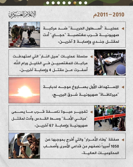محطات جهادية